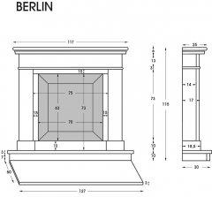 Modell Berlin