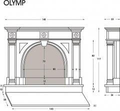 Modell Olymp
